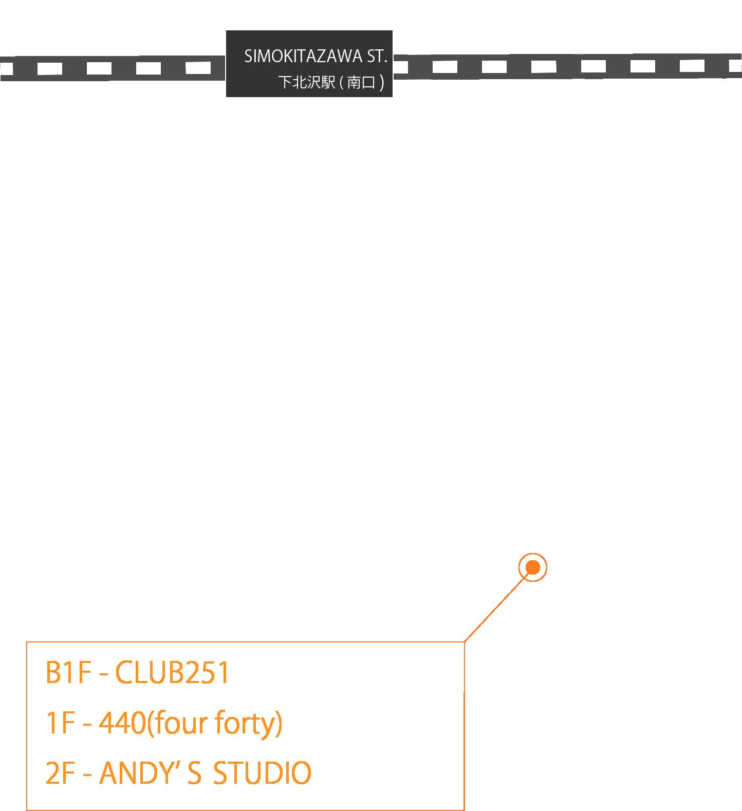 下北沢Club251